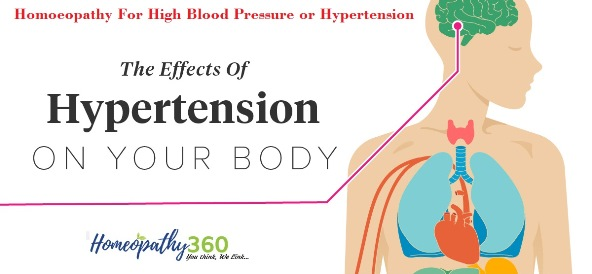 Homeopathy For High Blood Pressure or Hypertension